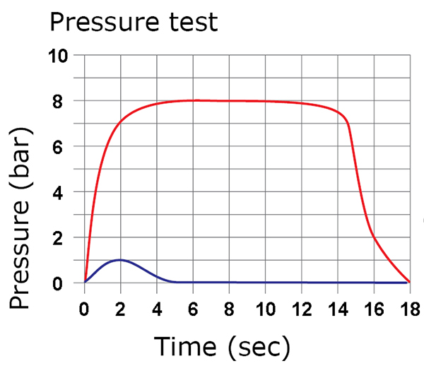 doc_5526-60_PressureTest